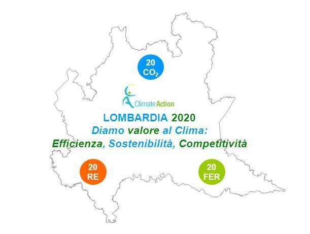 lombardia sostenibile